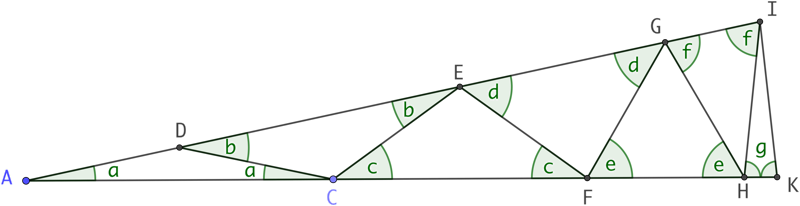 Les 7 triangles isocèles