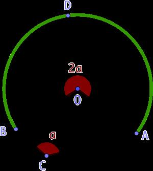 Angle inscrit et angle au centre (angle rentrant)