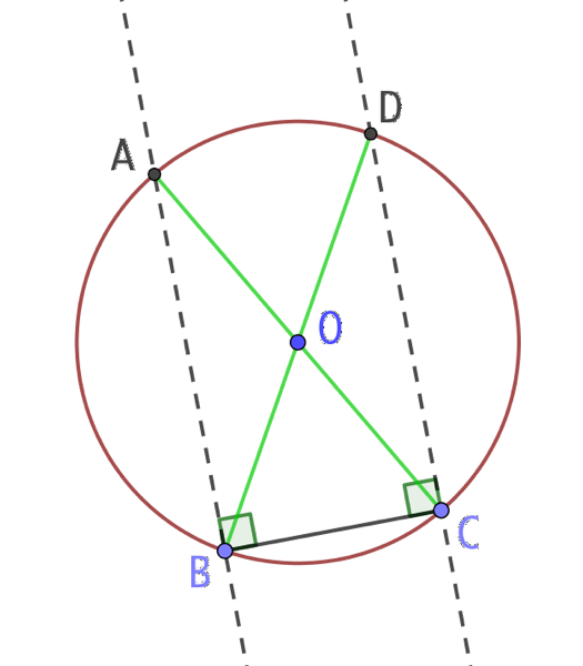 Centre d'un cercle (version 2)
