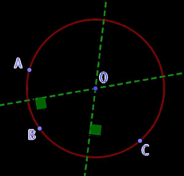 Centre d'un cercle