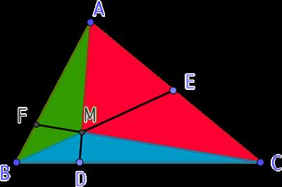 Théorème de Ceva