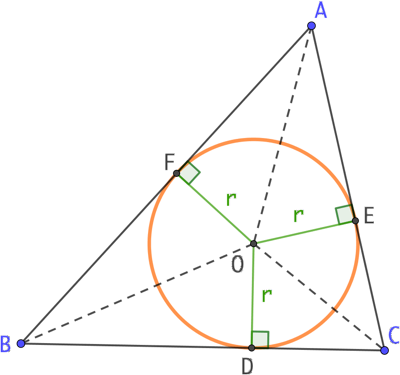 Rayon du cercle inscrit dans un triangle