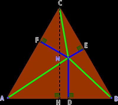 Un point dans un triangle équilatéral