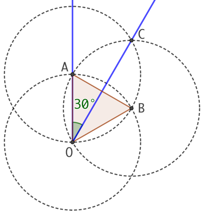 Angle de 30°
