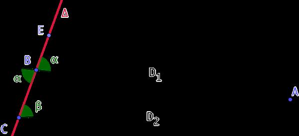 Angles alternes internes et droites parallèles
