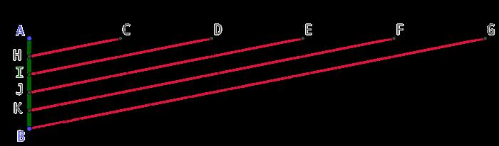 Division par un nombre entier