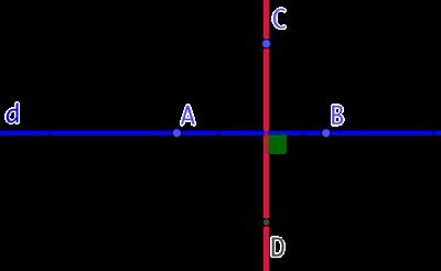 Perpendiculaire d'une droite passant par un point (version 3)