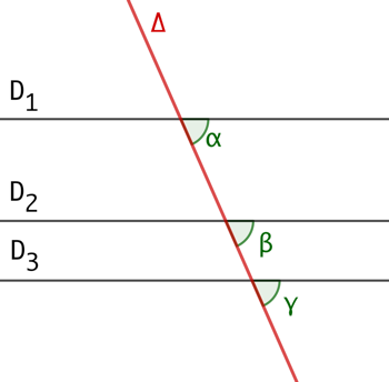 Trois droites parallèles