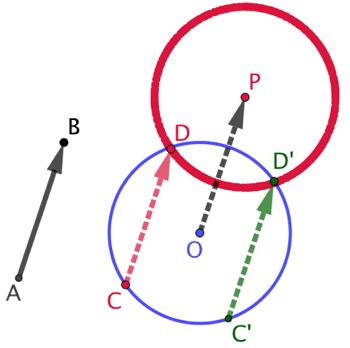 Vecteur égal à un autre vecteur et dont les extrémités sont sur un cercle