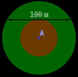 L'aire d'une pelouse en forme d'anneau