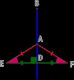 Corde et diamètre d'un cercle