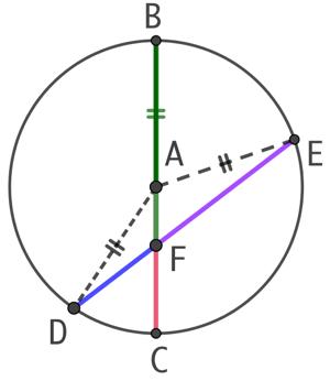 Cordes et diamètres d'un cercle