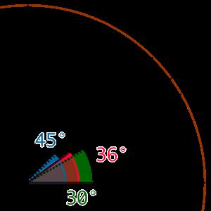 Cosinus et sinus de 36°