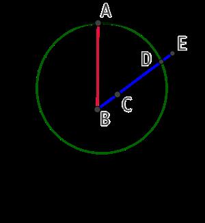 Deux cercles tangents, l'un à l'intérieur de l'autre