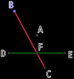 Deux cordes qui ne sont pas des diamètres