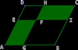 Parallélogrammes de même aire découpés dans un parallélogramme