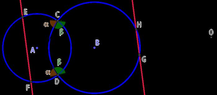 Théorème de Reim
