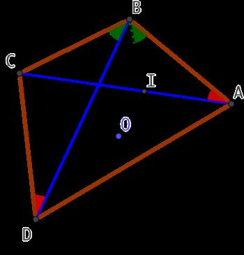 Théorème de Ptolomée
