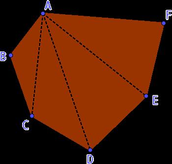 Angles d'un polynôme
