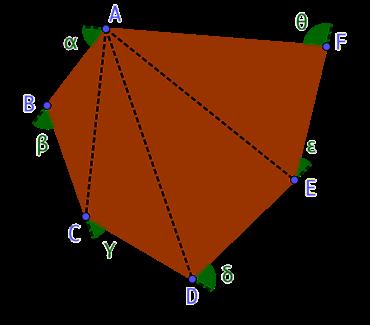 Angles externes d'un polygone