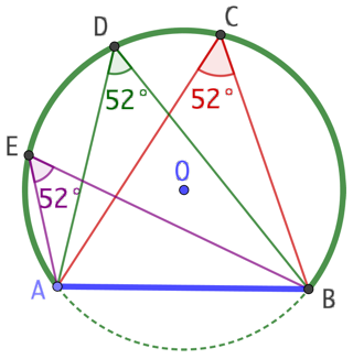 Lieu géométrique des points formant avec les extrémités d'un segment un angle de mesure constante
