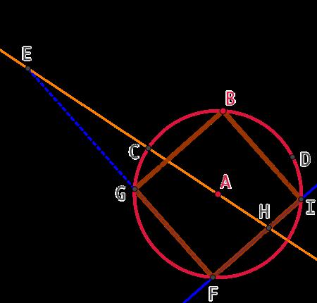 Carré inscrit dans un cercle
