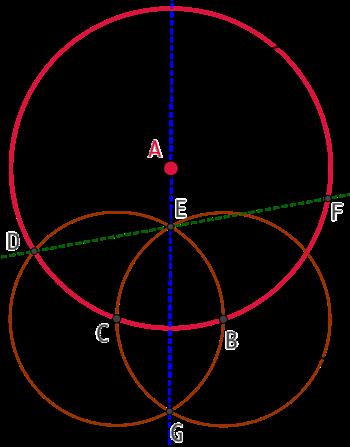 Recherche du centre d'un cercle par la méthode des trois cercles