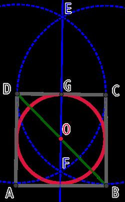 Cercle inscrit dans un carré