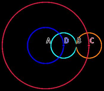 Centres des cercles de rayon constant et tangents à un autre cercle