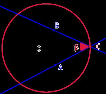 Points dont les tangentes à un cercle donné forment entre elles un angle de mesure constante