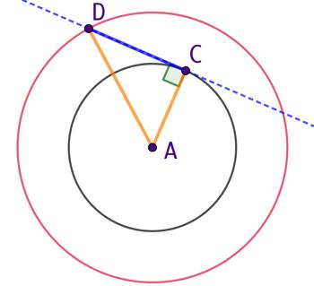 Tangente tournant autour d'un cercle