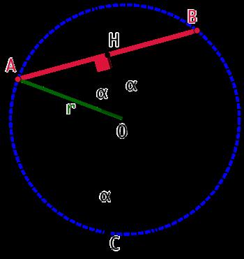 Réciproque du théorème de l'angle inscrit