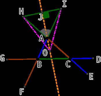 Cercle de Conway