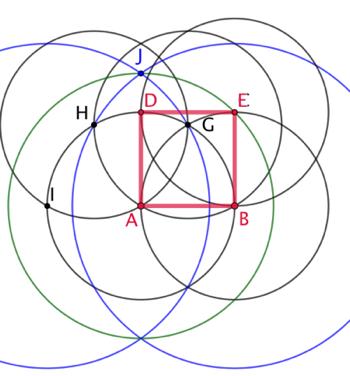 Construire un carré au compas seul