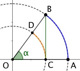 Les fonctions sinus et cosinus dérivables en 0