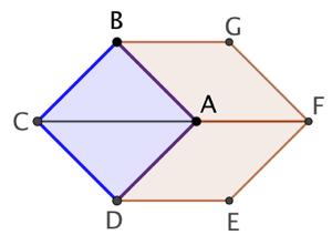 Le carré et les deux losanges