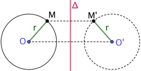Symétrique axial d'un cercle