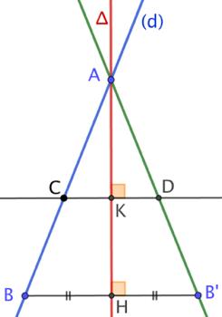 Symétrique axial d'une droite