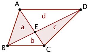 Un trapèze  découpé par ses diagonales