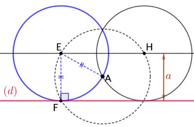 Cercle de rayon donné passant par un point et tangent à une droite