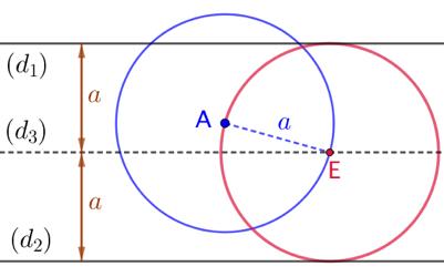 Cercle tangent à deux droites parallèles et passant par un point