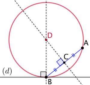 Cercle passant par un point et tangent à une droite en un point