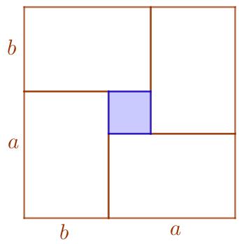 Moyenne géométrique et moyenne arithmétique (version 2)