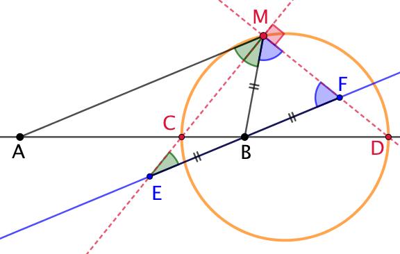 Lieu des points dont les distances à deux points donnés sont dans un rapport constant