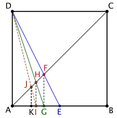 Inverse des nombres entiers par Thales