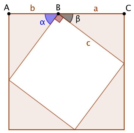 Théorème de Pythagore (Triangles autour d'un carré)