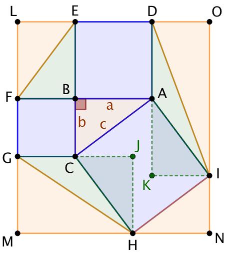 Théorème de Pythagore (par un grand rectangle)